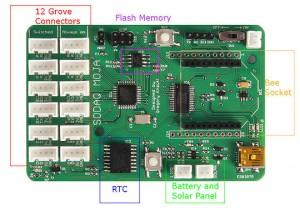 The Solar Powered Data Acqusition Board (SODAQ)