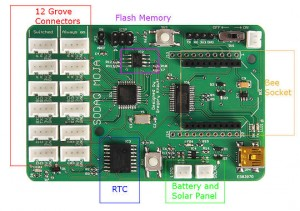 The Solar Powered Data Acqusition Board (SODAQ)